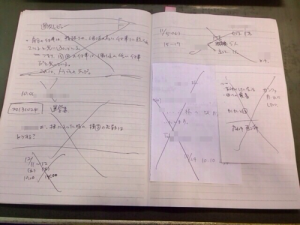 机周りから、メモ紙をなくすノート術