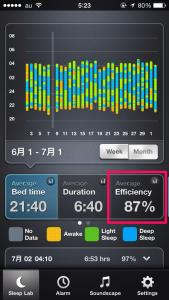 睡眠の質 201406