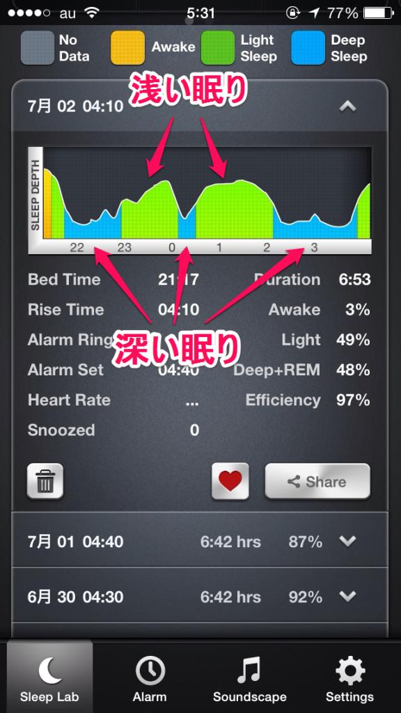 日々の睡眠の質