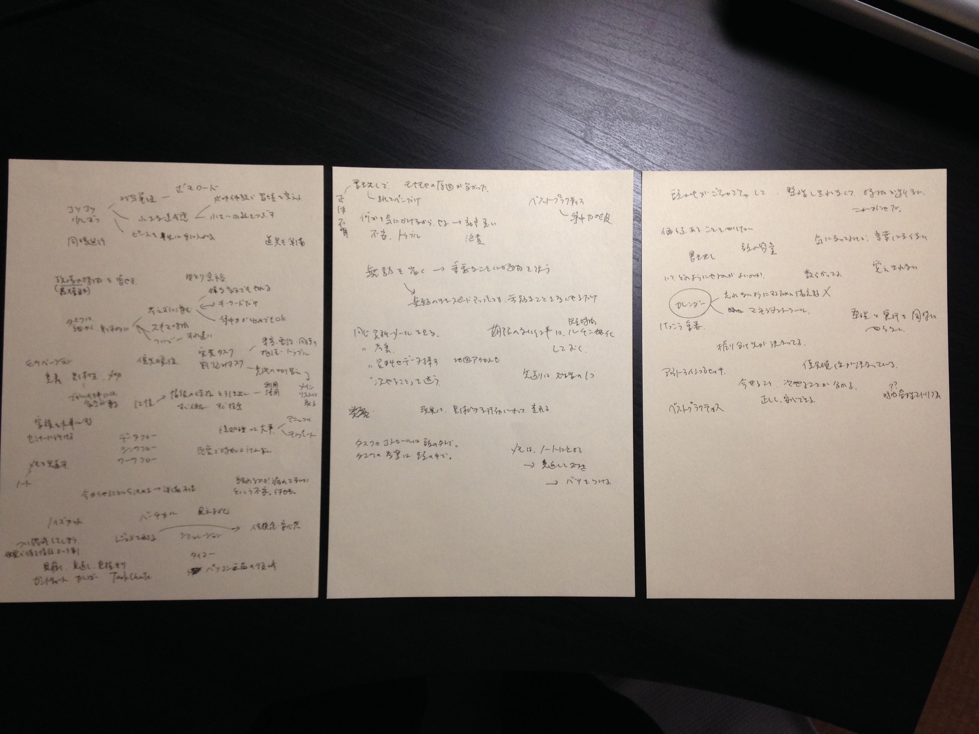 出版への道すじ④ 〜ざっと書いた原稿やブログからキーワードを出し、マインドマップでつなげてみる〜