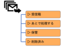 情報整理の4フェーズをEメールを使って理解する